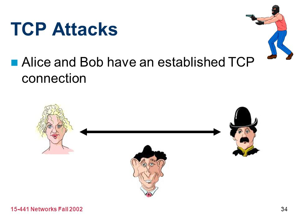 TCP Attacks Alice and Bob have an established TCP connection