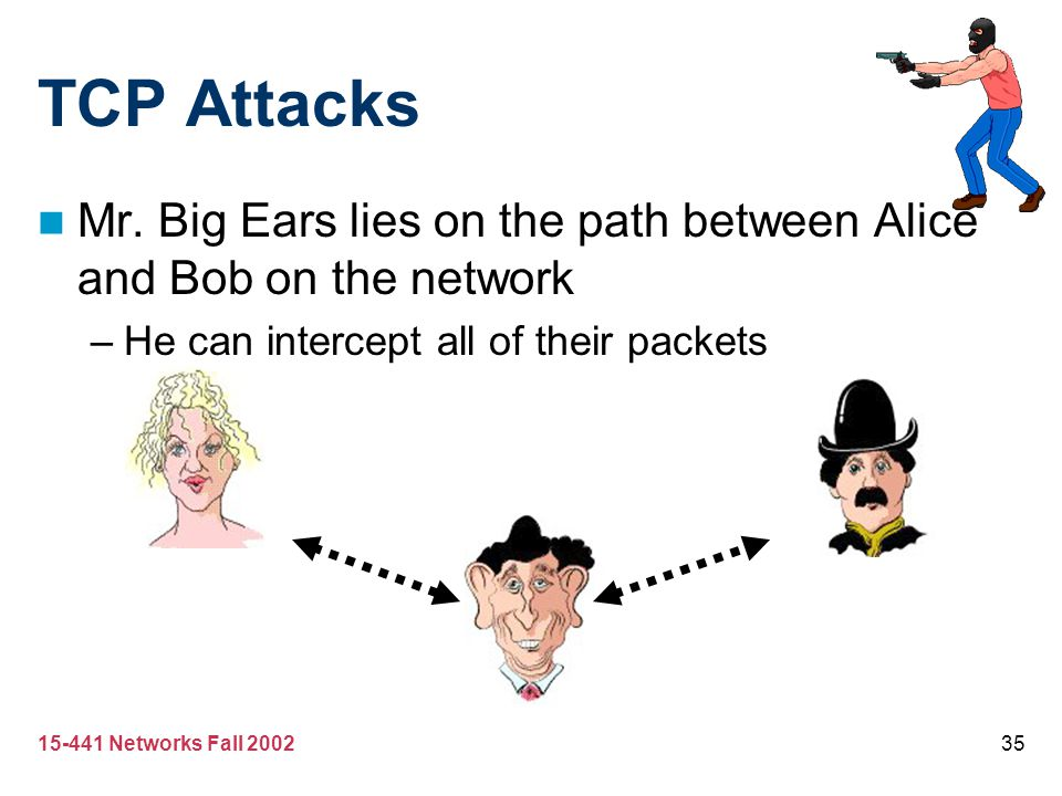 TCP Attacks Mr. Big Ears lies on the path between Alice and Bob on the network. He can intercept all of their packets.