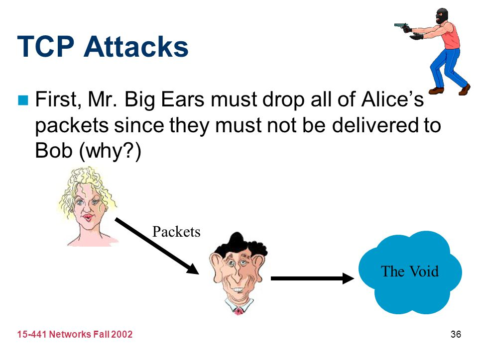 TCP Attacks First, Mr. Big Ears must drop all of Alice's packets since they must not be delivered to Bob (why )