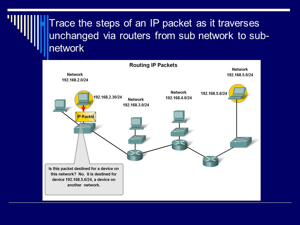 Trace the steps of an IP packet as it traverses unchanged via routers from sub network to sub-network