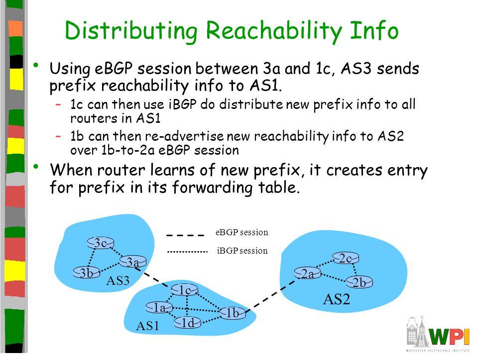 Distributing Reachability Info