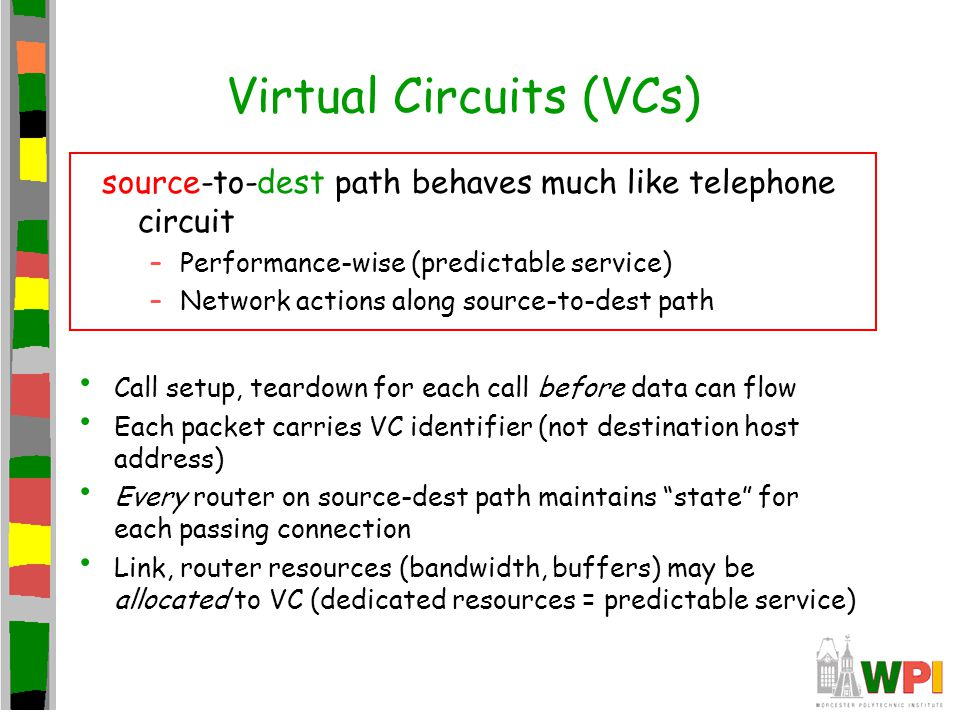Virtual Circuits (VCs)