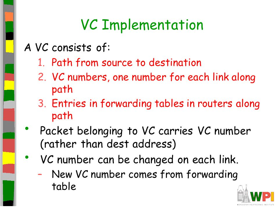VC Implementation A VC consists of: