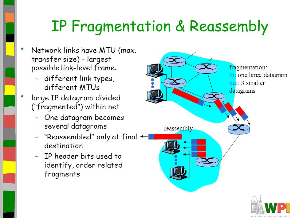 IP Fragmentation & Reassembly