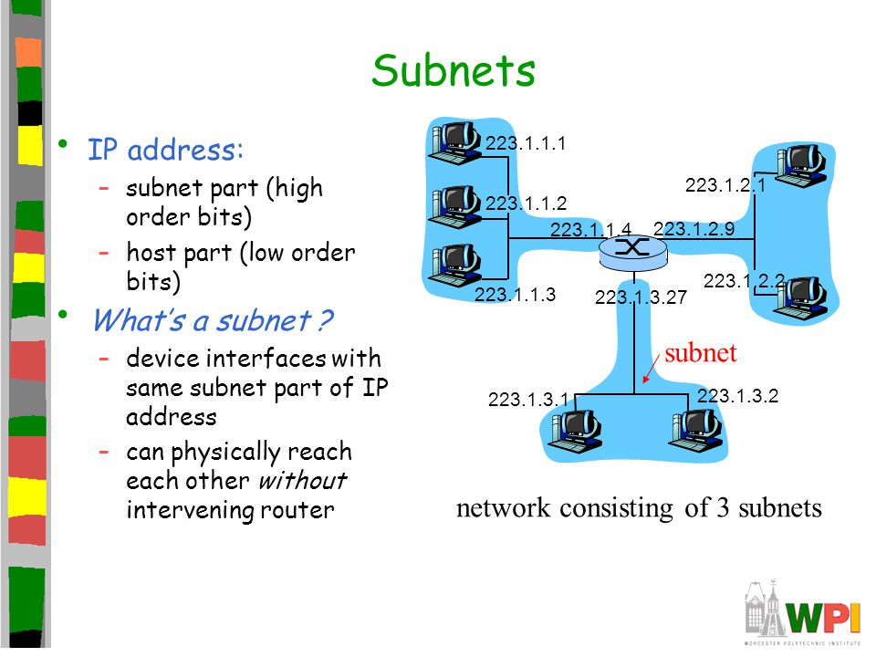 Subnets IP address: What's a subnet subnet