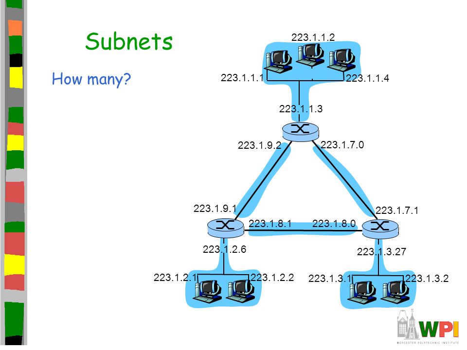 Subnets How many