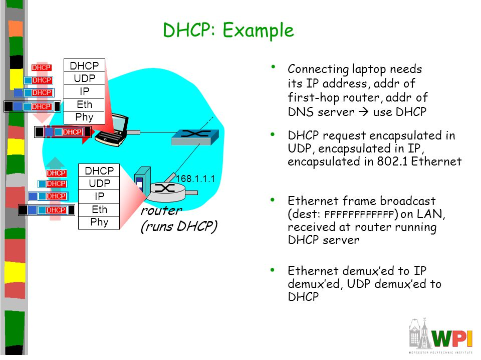 DHCP: Example router (runs DHCP)