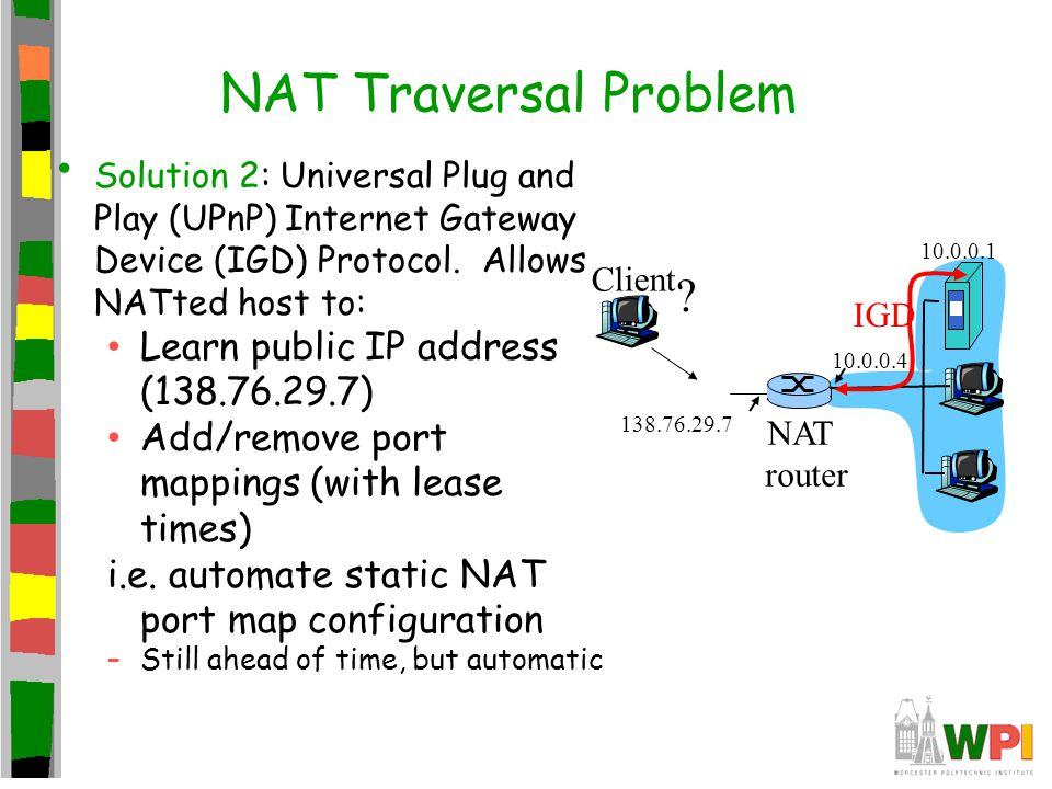 NAT Traversal Problem Learn public IP address ( )