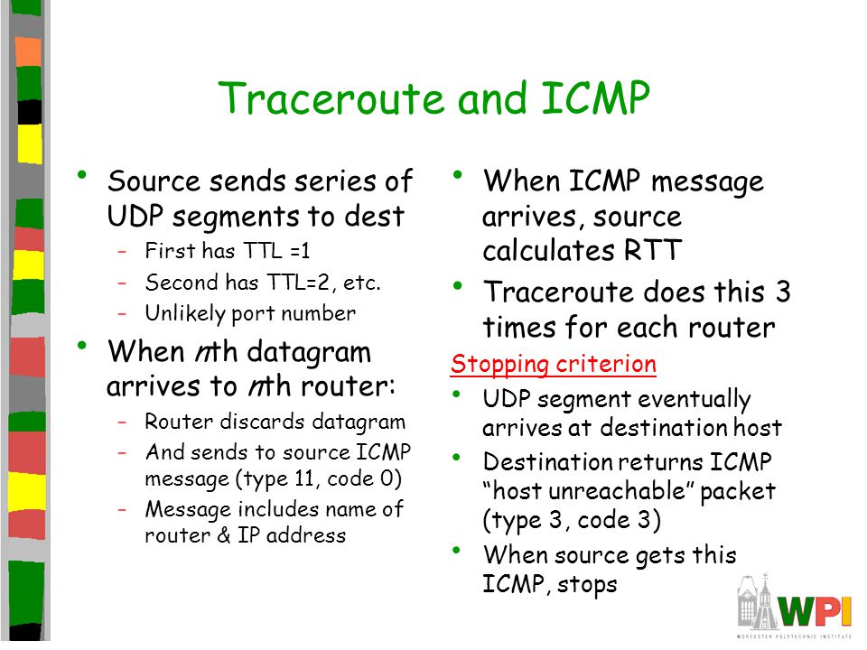 Traceroute and ICMP Source sends series of UDP segments to dest