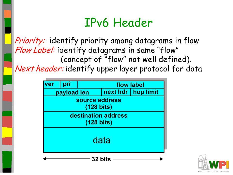 IPv6 Header Priority: identify priority among datagrams in flow