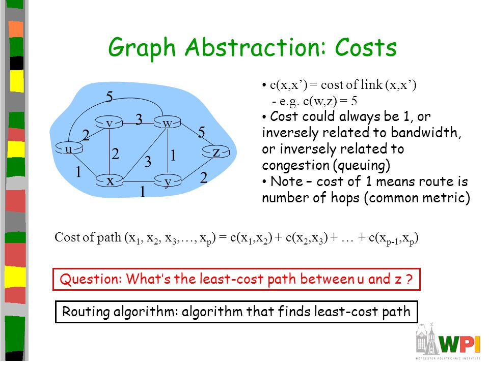 Graph Abstraction: Costs