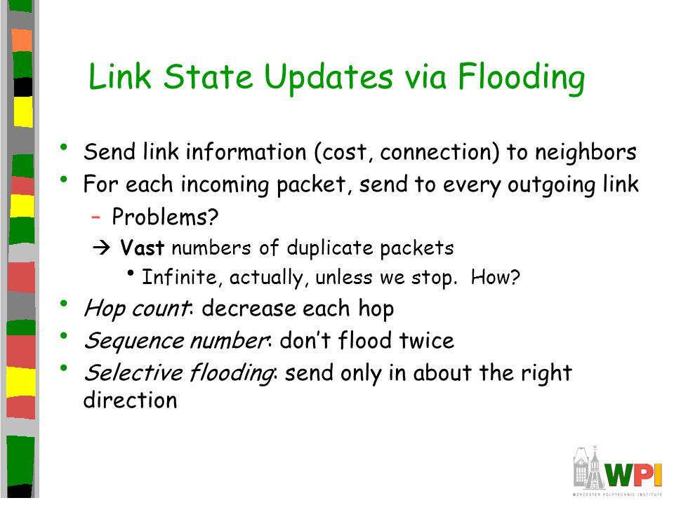 Link State Updates via Flooding