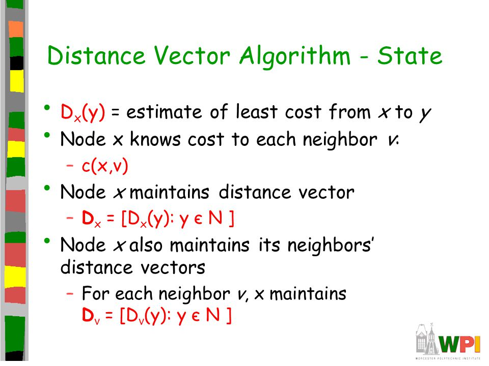 Distance Vector Algorithm - State