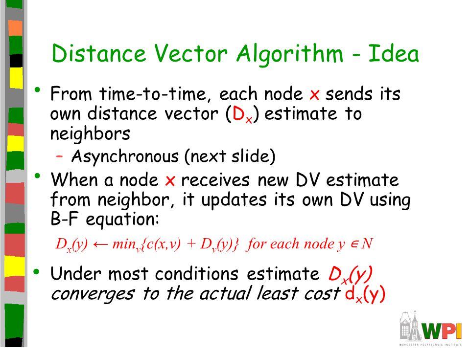 Distance Vector Algorithm - Idea