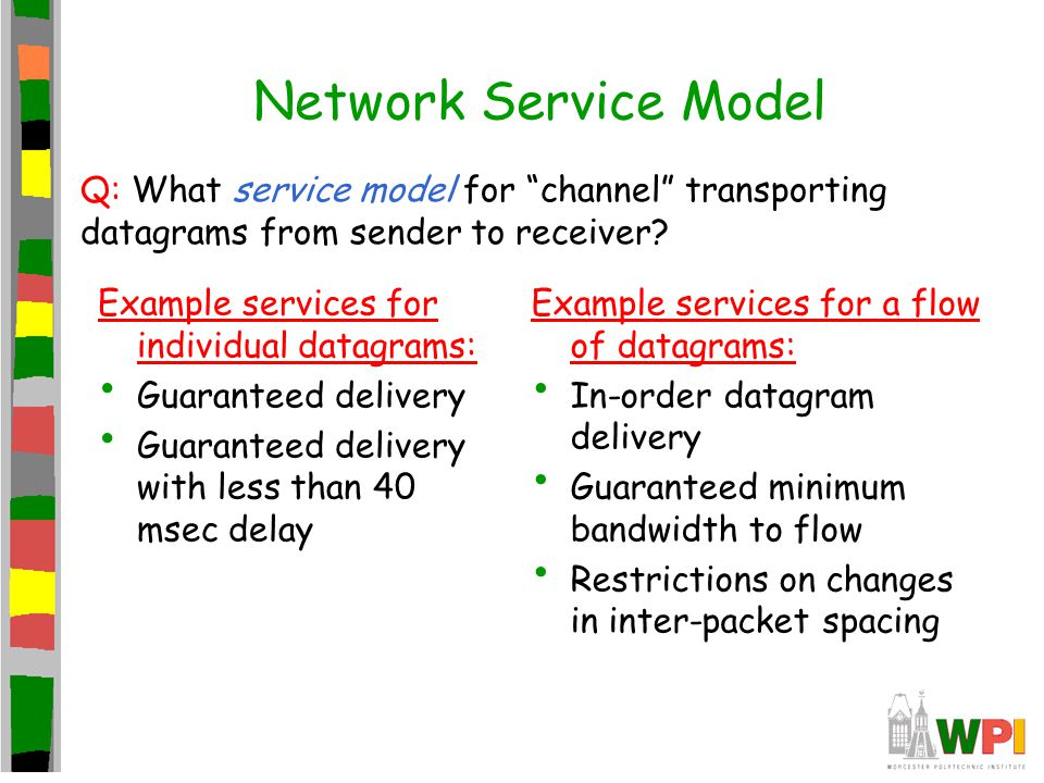 Network Service Model Q: What service model for channel transporting datagrams from sender to receiver
