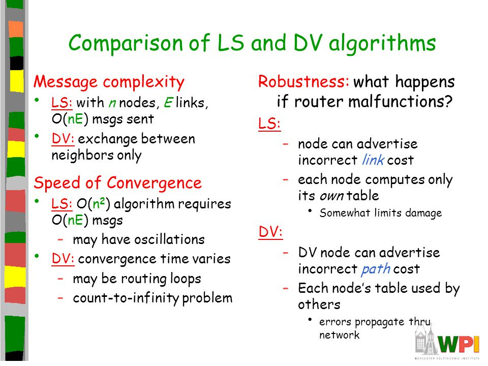 Comparison of LS and DV algorithms