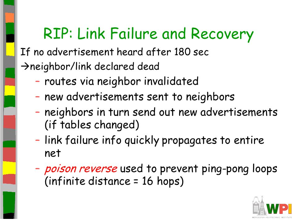 RIP: Link Failure and Recovery