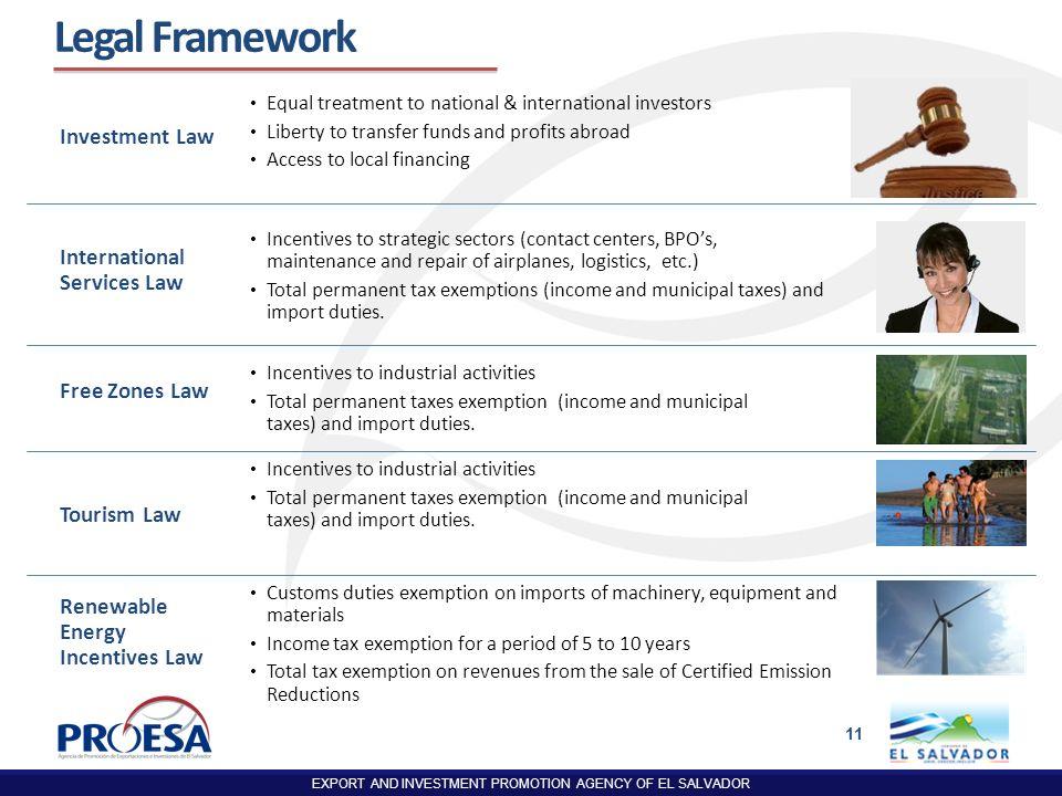 Legal Framework Investment Law International Services Law