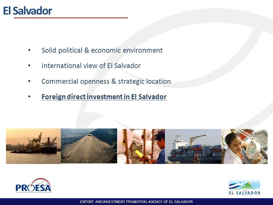 El Salvador Solid political & economic environment