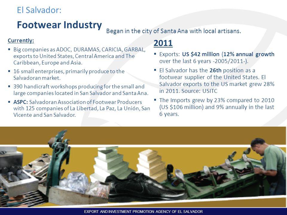 Footwear Industry El Salvador: 2011
