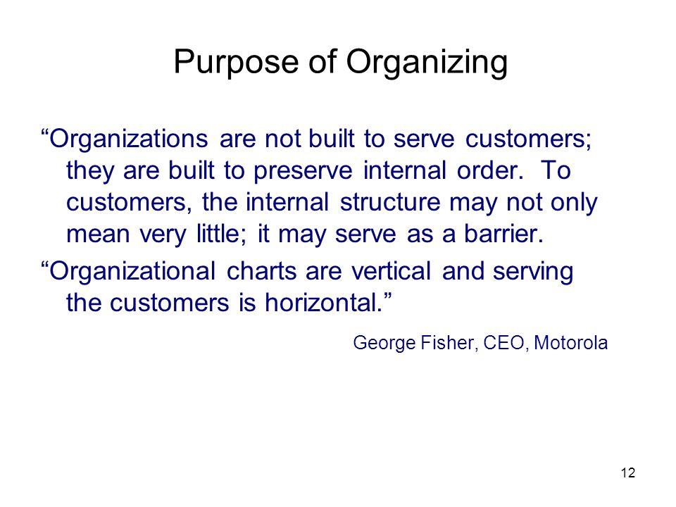 Purpose of Organizing