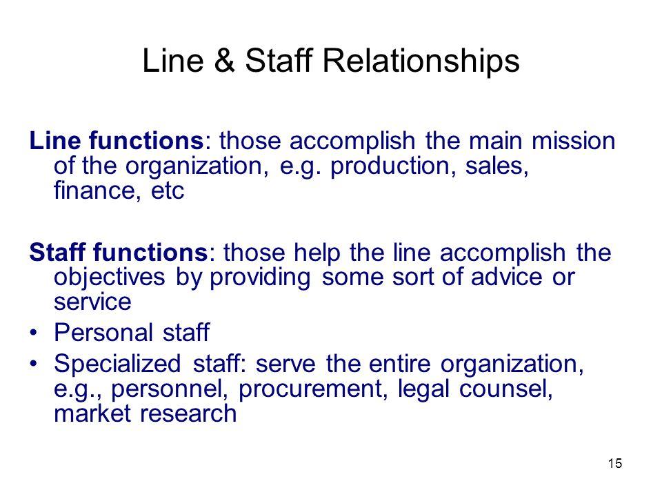 Line & Staff Relationships