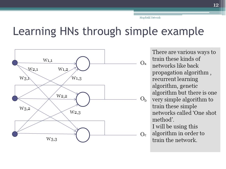 Learning HNs through simple example
