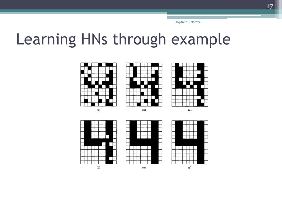 Learning HNs through example