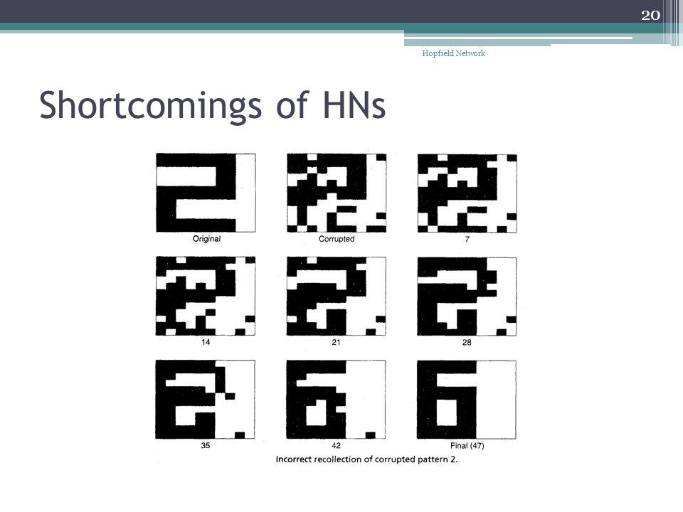 Hopfield Network Shortcomings of HNs