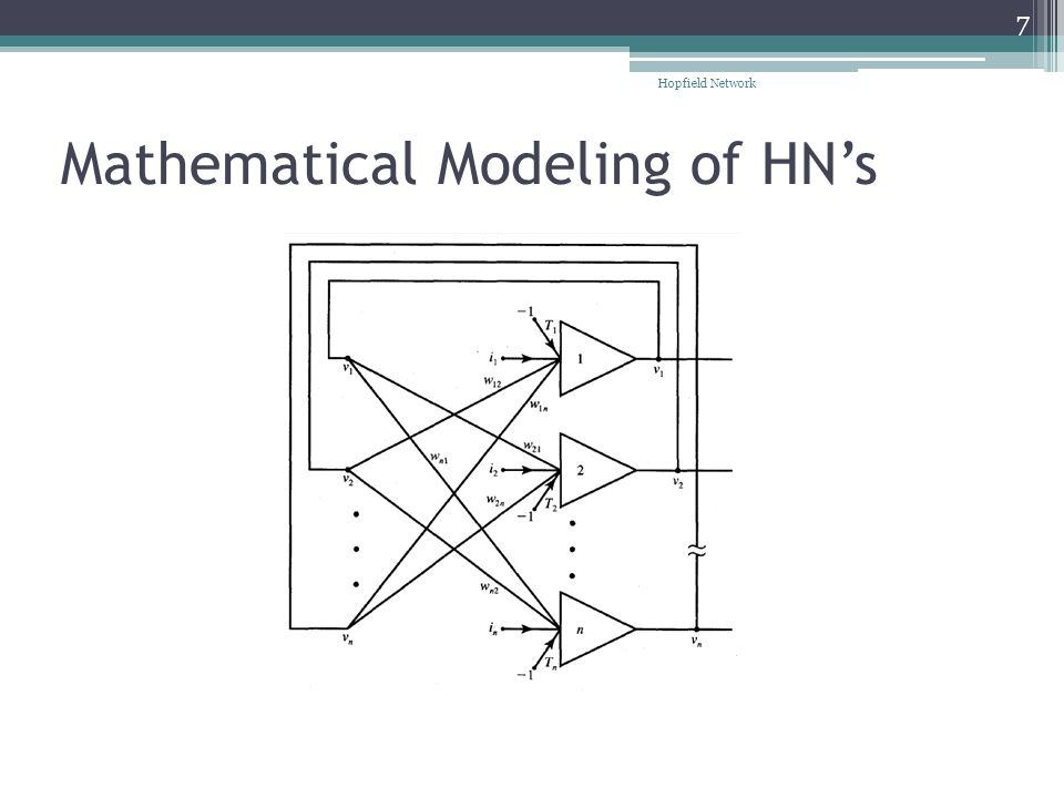 Mathematical Modeling of HN's