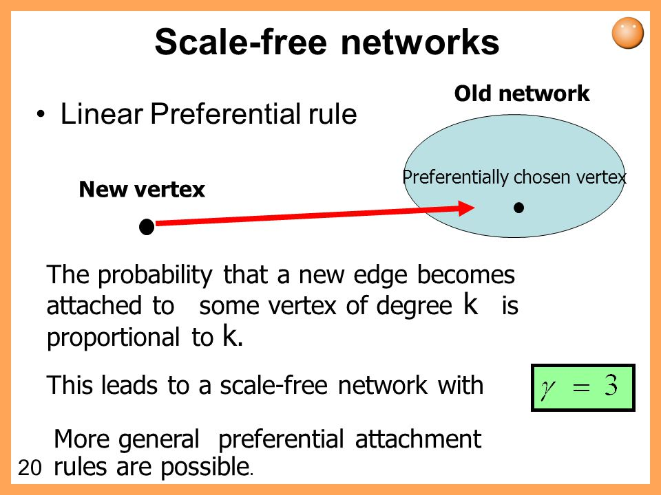 Preferentially chosen vertex