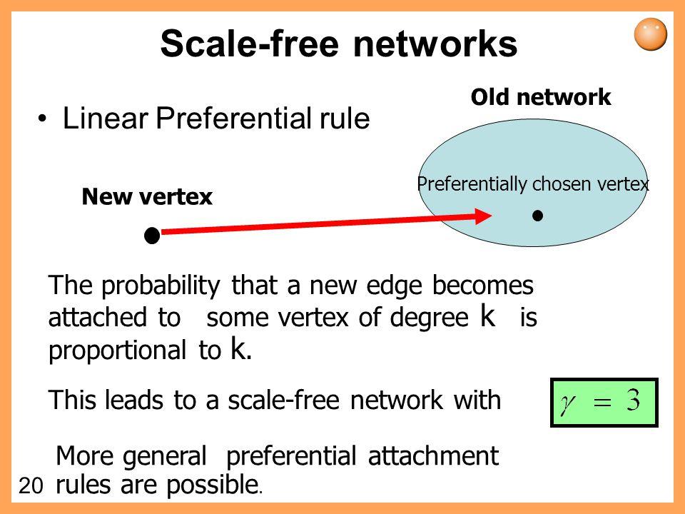 Preferentially chosen vertex