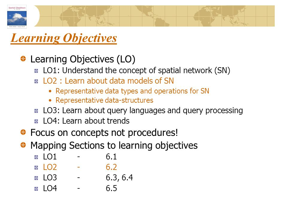 Learning Objectives Learning Objectives (LO)