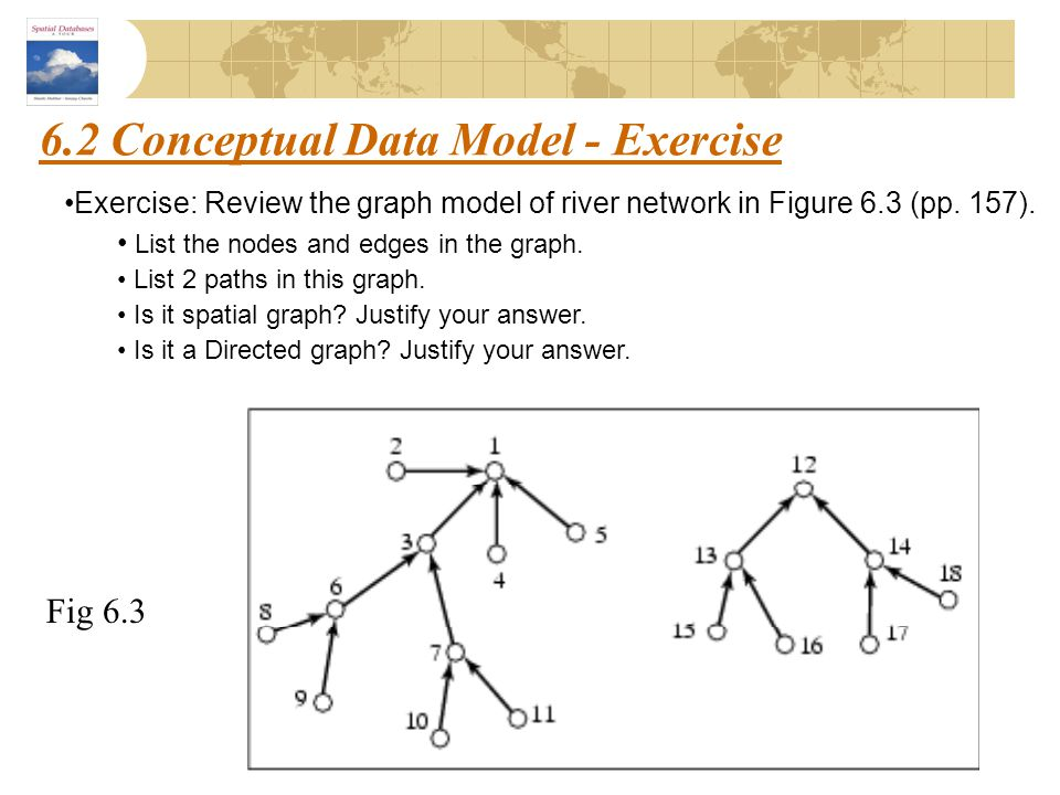 6.2 Conceptual Data Model - Exercise