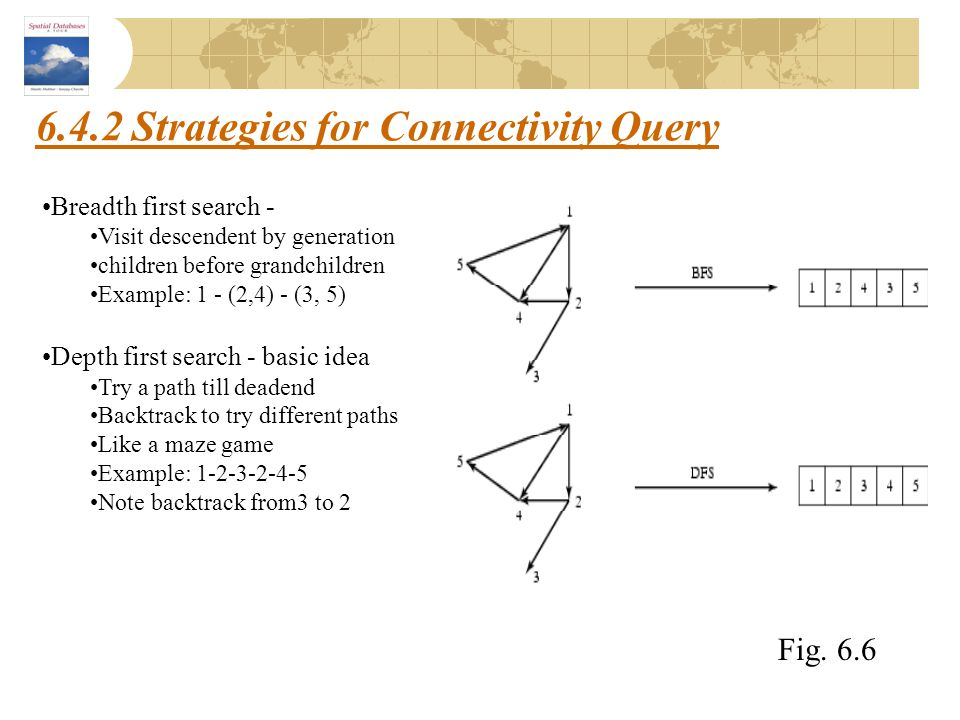 6.4.2 Strategies for Connectivity Query