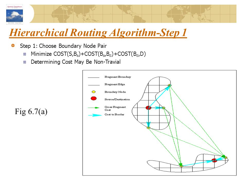 Hierarchical Routing Algorithm-Step 1