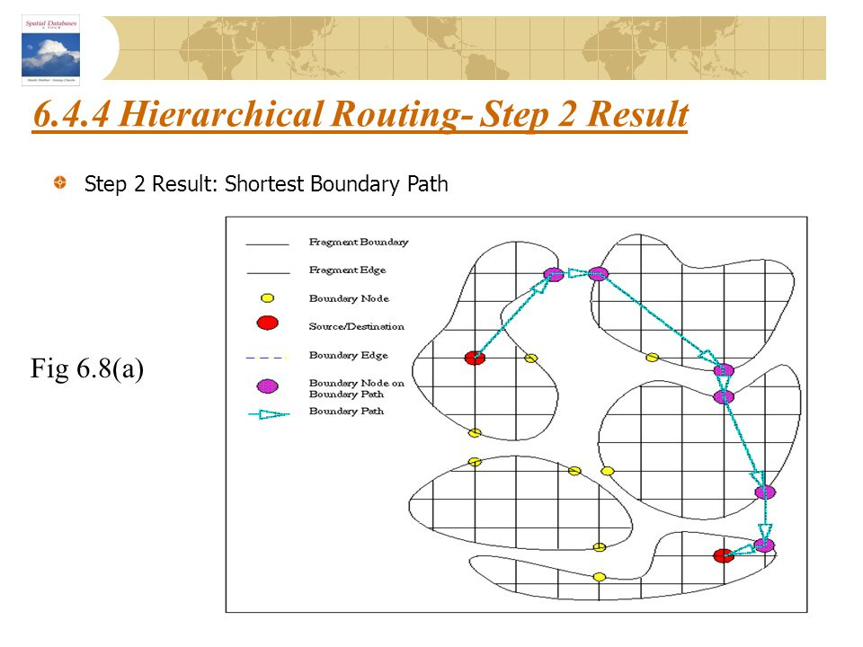 6.4.4 Hierarchical Routing- Step 2 Result