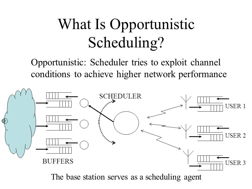 What Is Opportunistic Scheduling