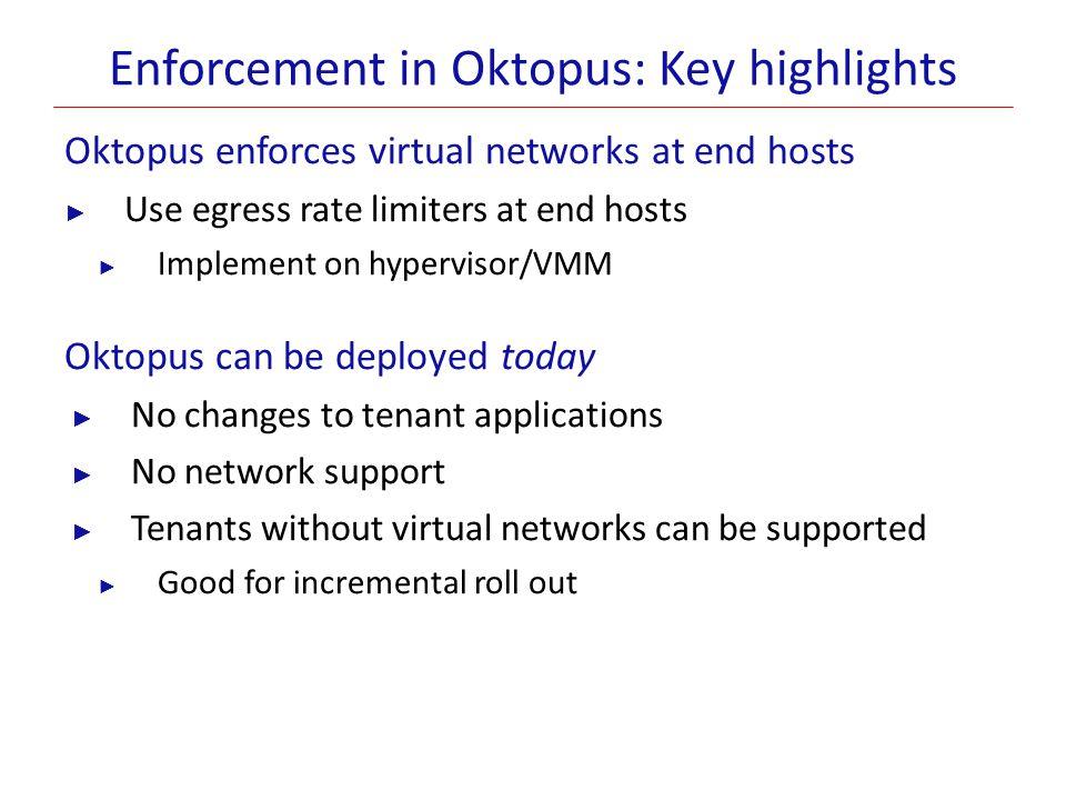 Enforcement in Oktopus: Key highlights