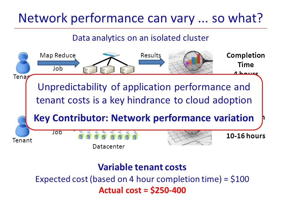 Network performance can vary ... so what