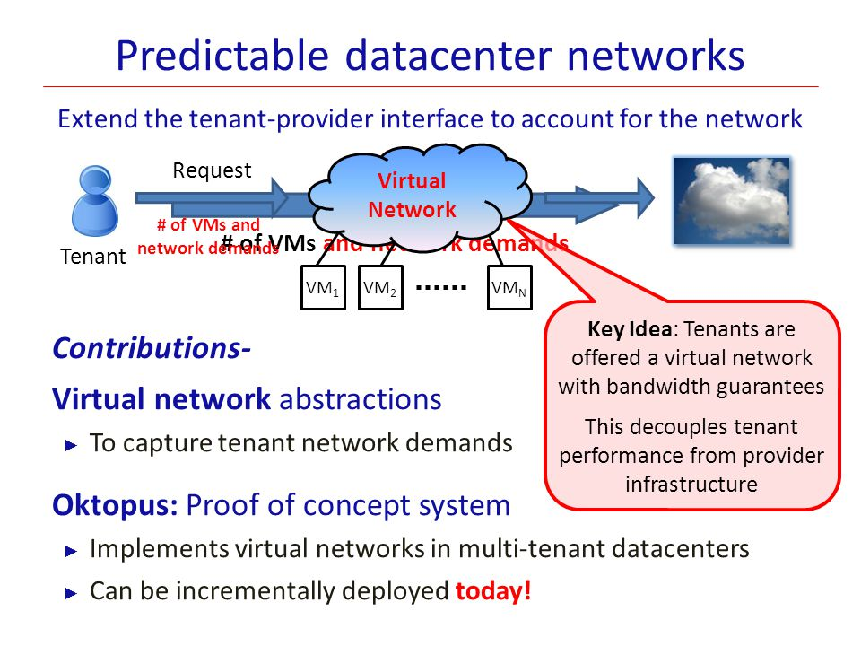 Predictable datacenter networks