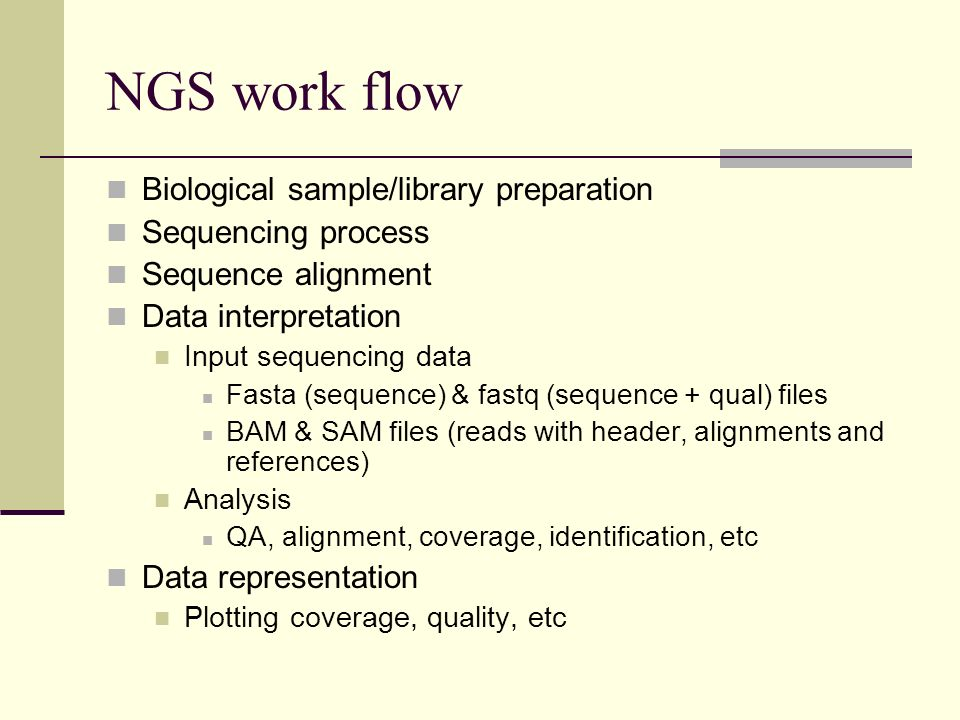 NGS work flow Biological sample/library preparation Sequencing process