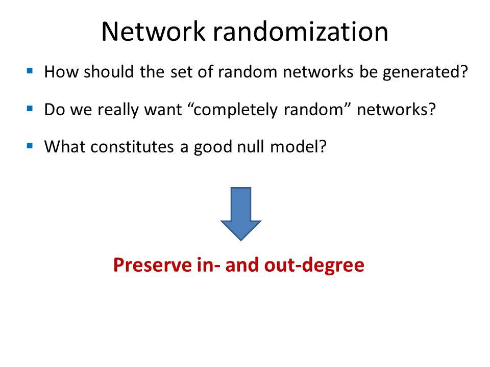 Network randomization