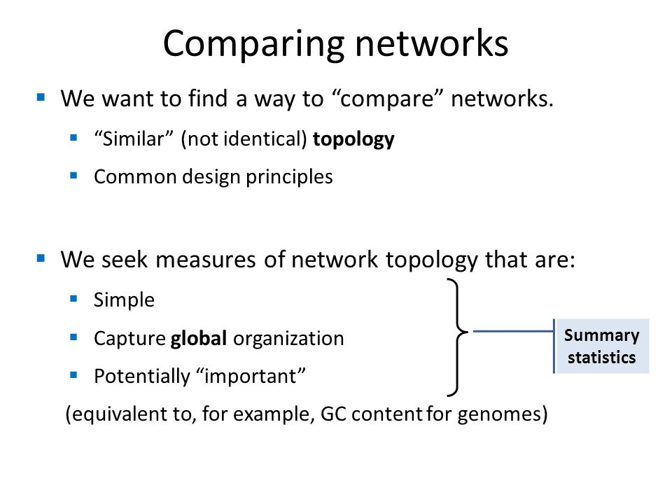 Comparing networks We want to find a way to compare networks.