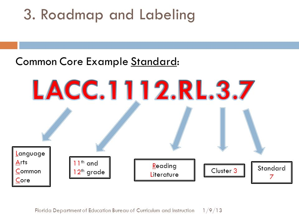 LACC.1112.RL.3.7 3. Roadmap and Labeling Common Core Example Standard: