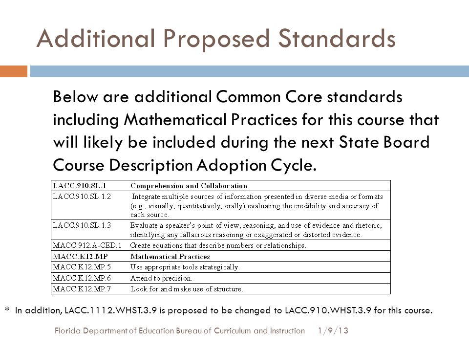 Additional Proposed Standards