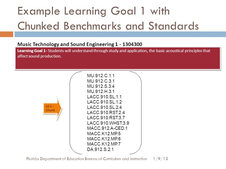 Example Learning Goal 1 with Chunked Benchmarks and Standards