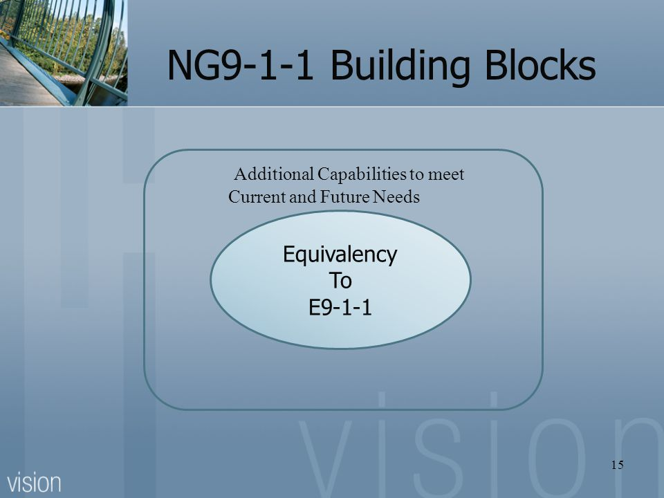 NG9-1-1 Building Blocks Additional Capabilities to meet Current and Future Needs. Equivalency. To.