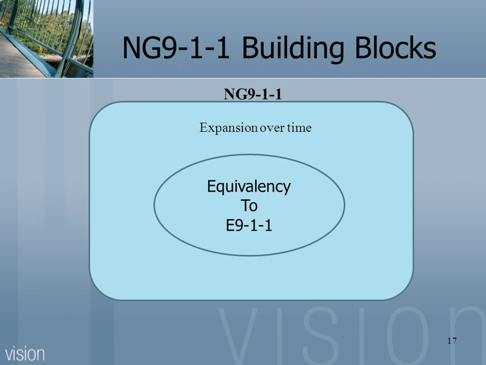 NG9-1-1 Building Blocks NG9-1-1 Expansion over time Equivalency To