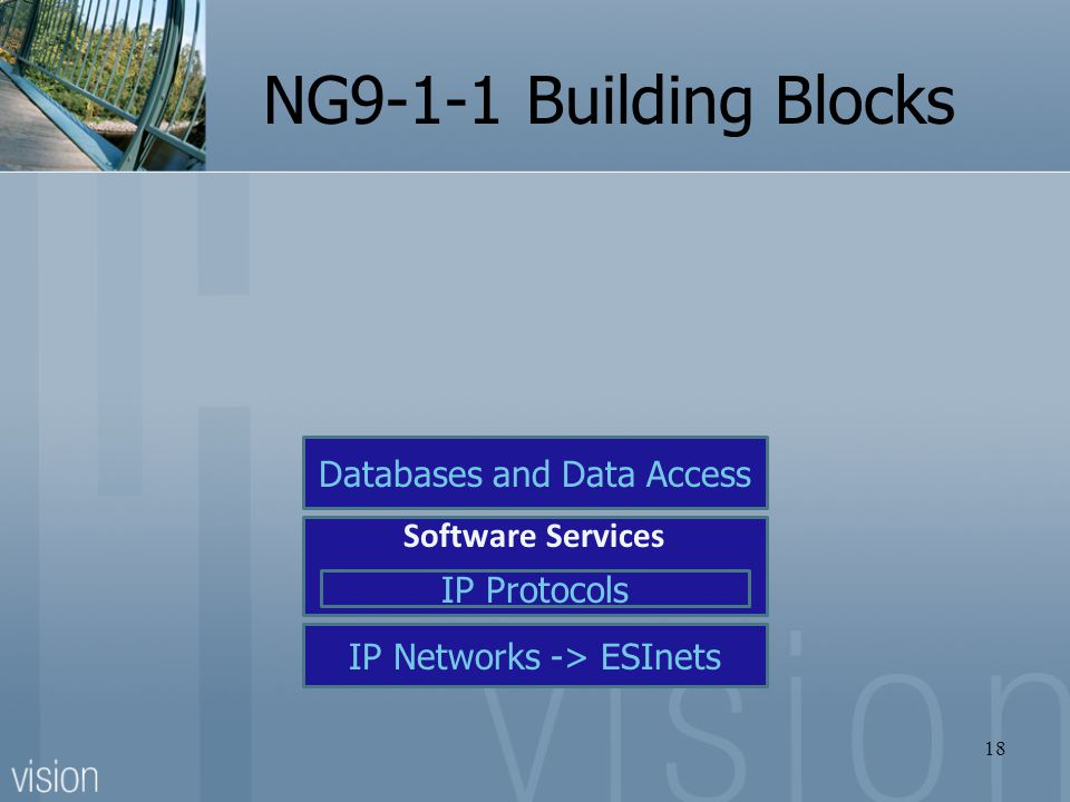 NG9-1-1 Building Blocks Databases and Data Access Software Services
